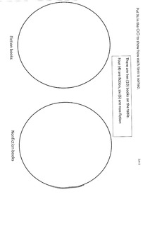 Introduction to Venn Diagrams using Separate Venn Circles