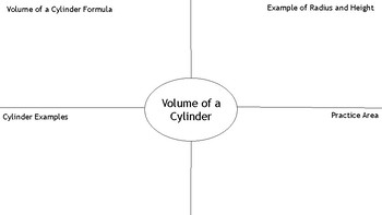 Introduction to Volume of Cylinders, Cones and Spheres