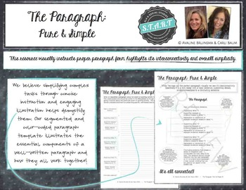 Introduction to Writing Bundle (Essays/Paragraphs/Writing Portfolio Labels)