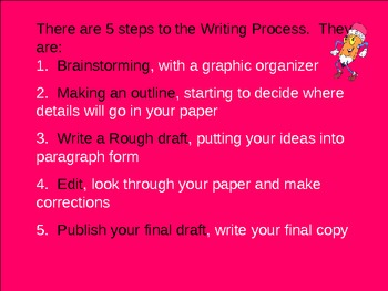 Introduction to Writing Unit Notes Power Point