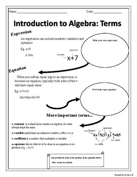 Introduction to algebra- terms, examples and practice