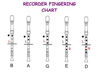 Introduction to beginning recorder