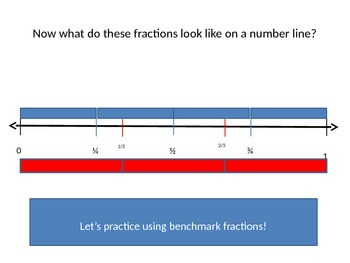 Introduction to benchmark fractions