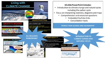 Introduction to Climate Change and Natural Cycles