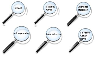 Introduction to forensics vocabulary