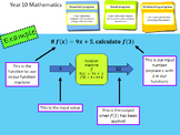 Introduction to function notation - Complete lesson with m