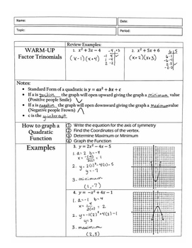 Introduction to graphing quadratics