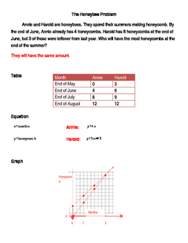 Introduction to linear equations: The Honeybee Problem