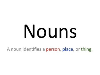 Introduction to (or Review of) Nouns