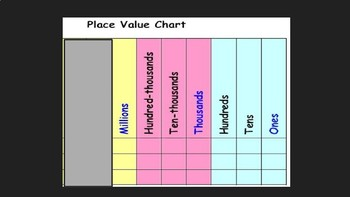 Introduction to place value- 7 lessons for grade 4