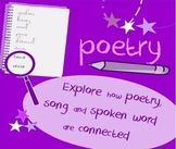 Introduction to poetry lesson-analyze intersections in song, poetry, spoken word