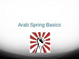 Introduction to the Arab Spring