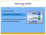 Introduction to the Atom and the Periodic Table