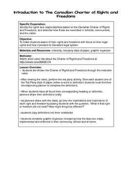 Introduction to the Canadian Charter of Rights and Freedoms Lesson