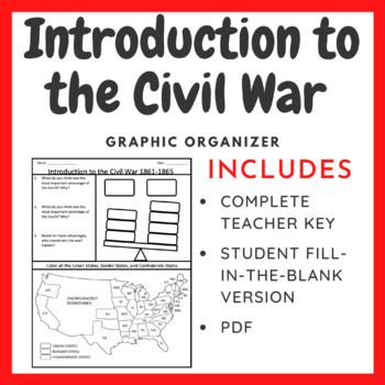 Introduction to the Civil War: Graphic Overview