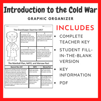Introduction to the Cold War: Graphic Organizer