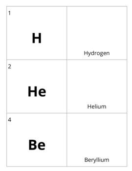 Introduction to the Elements - Element Name & Symbol Flashcards