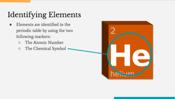 Introduction to the Elements - PowerPoint Lecture