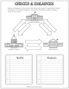 Three Branches of Government Graphic Organizers - Answer Key Included