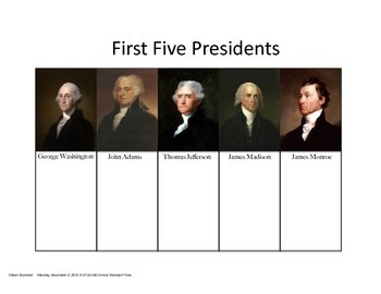 Introduction to the First Five Presidents: The New Republic