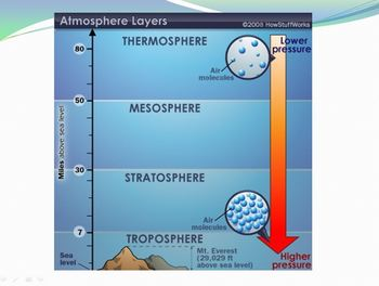 Introduction to the Hydrosphere and Clouds