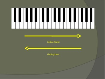 Introduction to the Keyboard