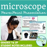 Microscope Notes- Introduction