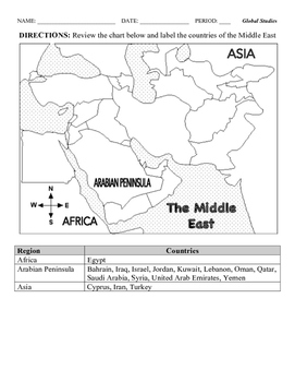 Introduction to the Middle East