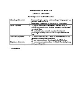 ESL/ELL Introduction to the Middle East Worksheet Pack