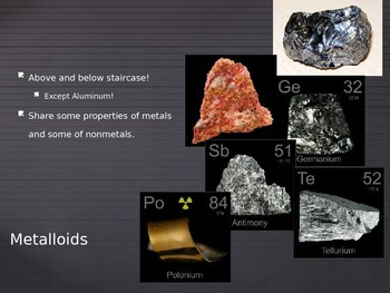 Introduction to the Periodic Table (powerpoint only)