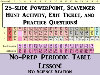 Periodic table introduction teaching resources teachers pay teachers introduction to the periodic table introduction to the periodic table urtaz Images