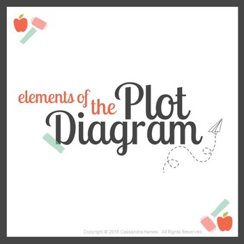 Introduction to the Plot Diagram