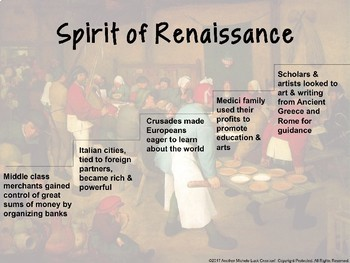 Introduction to the Renaissance from the Middle Ages Step-Notes Lecture