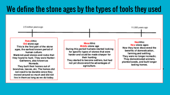 Introduction to the Stone Ages