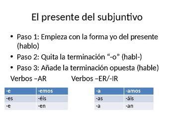 Introduction to the Subjunctive Powerpoint