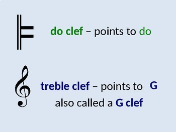Introduction to the Treble Clef staff using Children's literature - POWERPOINT