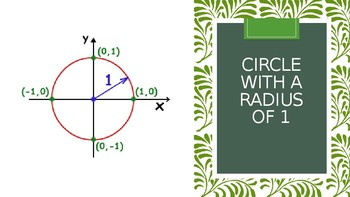 Introduction to the Unit Circle