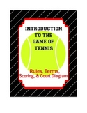Introduction to the game of Tennis (Rules, Scoring, Terms, & Court Diagram)