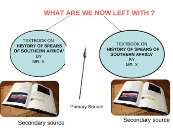 Introduction to the term 'History' for Grade 6-8