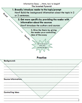 Writing Introductions Pyramid (Informative and Argumentative)
