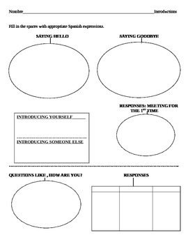 Introductions and Greetings Graphic Organizer