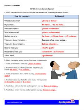 Introductions in Spanish Mini Lesson Plan (Leccion Preliminar)