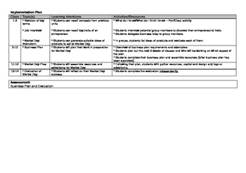Introductory Business Studies Programme Outline
