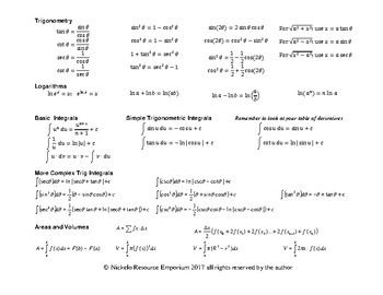 Introductory Calculus Formula Sheet
