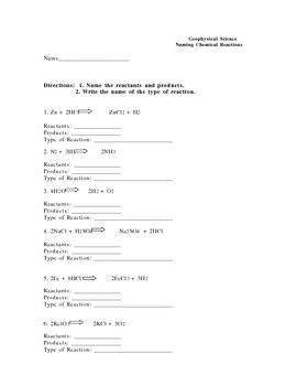 Introductory Chemistry Naming Chemical Reactions Practice