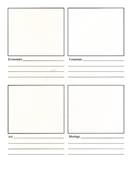 Introductory Handouts for World History