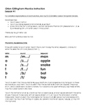 Orton-Gillingham Lesson 1: Detailed Plans for Teaching m, s, f, b, t, & /ă/