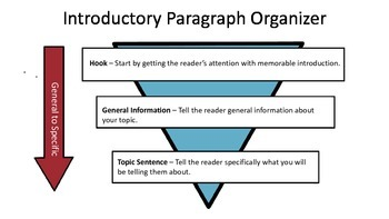 Introductory Paragraph Organizer