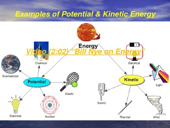 """Introduction to Physics Lesson I PowerPoint """"Energy and Its Forms"""""""