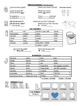 Introductory Spanish phrases